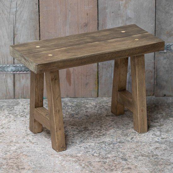 Mini bench vincent trading treniq 1 1542291014987