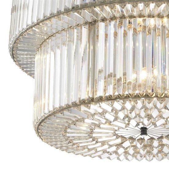Glass chandelier   eichholtz infinity double eichholtz by oroa treniq 1 1505724703955