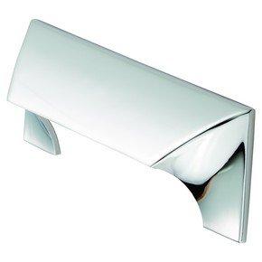 Fingertip Design Capori Handle